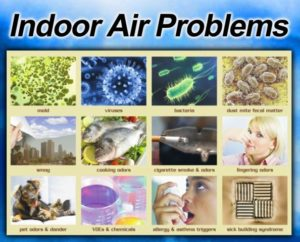 Indoor air problems